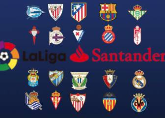 Mira todos los goles de la jornada 9 de LaLiga Santander