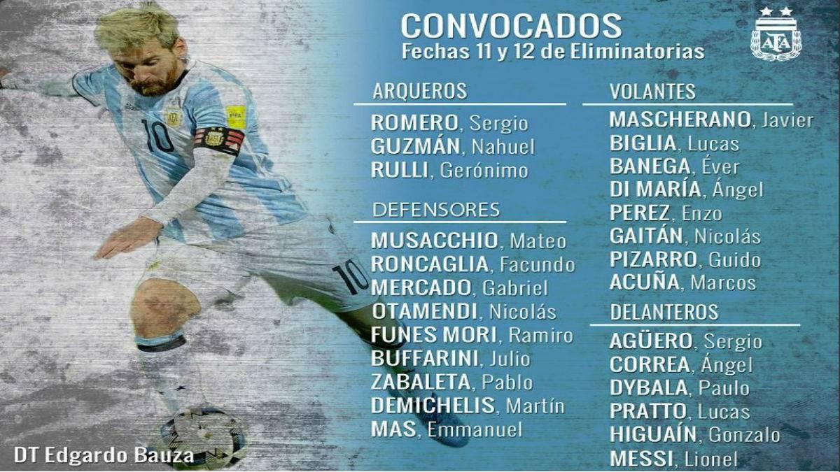 La lista de Argentina para los partidos ante Brasil y Colombia