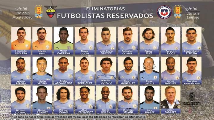 La lista de convocados de Uruguay para los partidos ante Ecuador y Chile