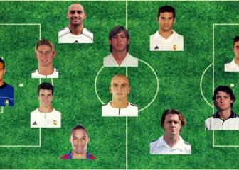 El 11 blanco del último partido en el que marcaron 6 españoles