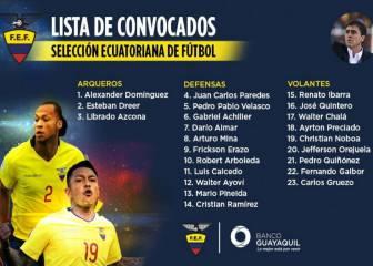 La lista de convocados de Ecuador para los partidos ante Uruguay y Venezuela