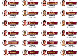 La lista de convocados de Venezuela para los partidos ante Bolivia y Ecuador