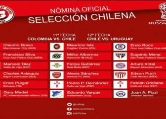 La lista de convocados de Chile para los partidos ante Colombia y Uruguay
