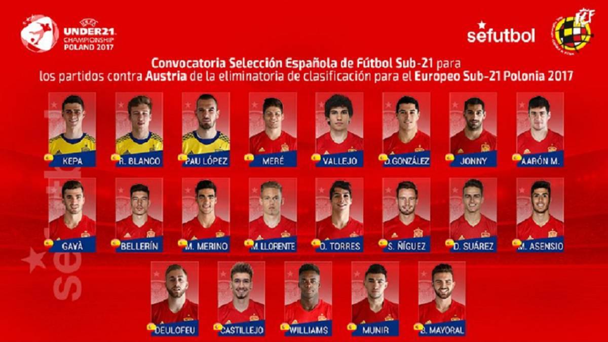 Lista de lujo de la Sub-21 para el playoff con Saúl y Asensio