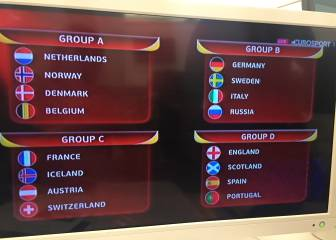 Spain drawn with England, Scotland and Portugal