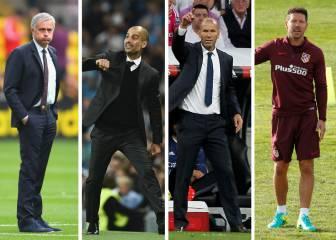 Mou, Pep, Zidane, Luis Enrique y Simeone, ¿quién es más popular?