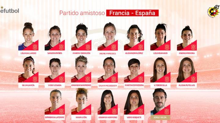 La convocatoria de la Selección Española Femenina para el partido amistoso ante Francia.
