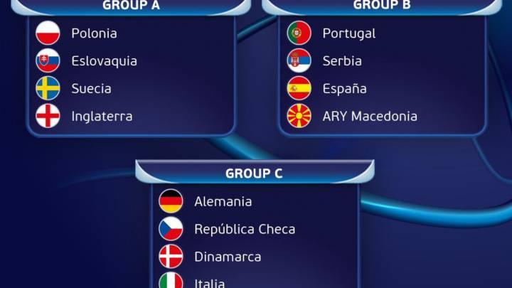 Portugal, Serbia y Macedonia, rivales de La Rojita en la Euro
