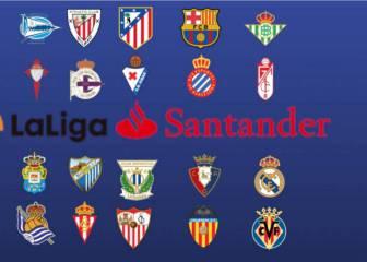 Mira todos los goles de la jornada 14 de LaLiga Santander