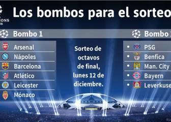 El bombo 2 tiene cocodrilos: Bayern, PSG, Benfica y City