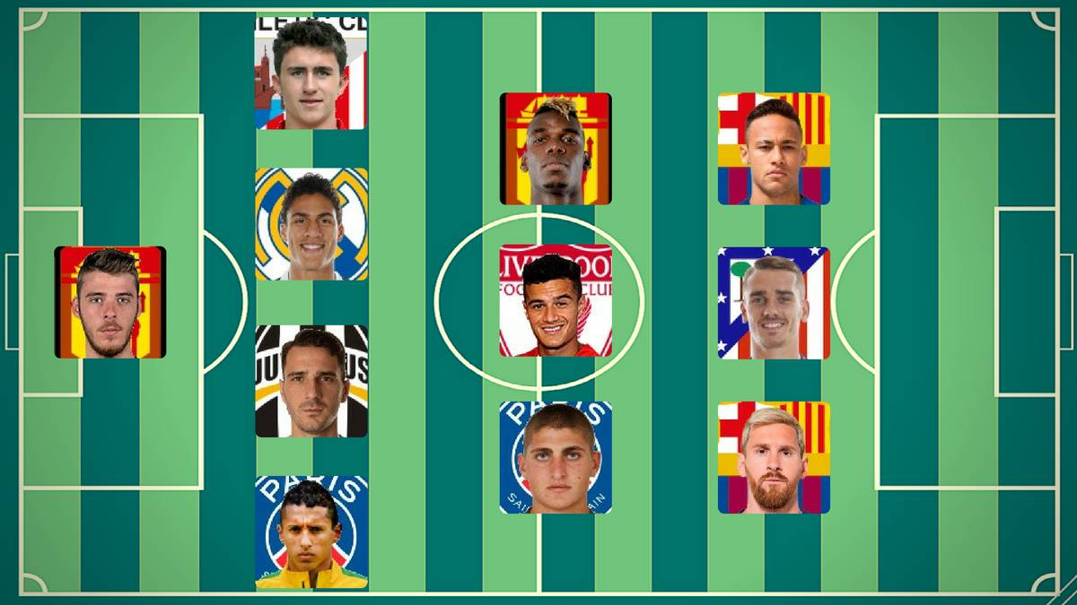 Messi y Neymar, los jugadores mas valiosos del mundo