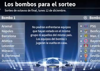 Juventus, Arsenal, Leicester, Mónaco y Nápoles, posibles rivales del Madrid en octavos