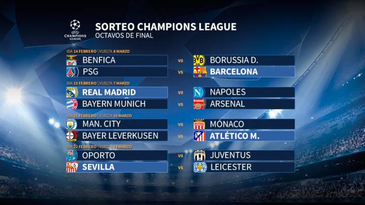 Real Madrid-Nápoles, PSG-Barça, Bayer-Atleti y Sevilla-Leicester