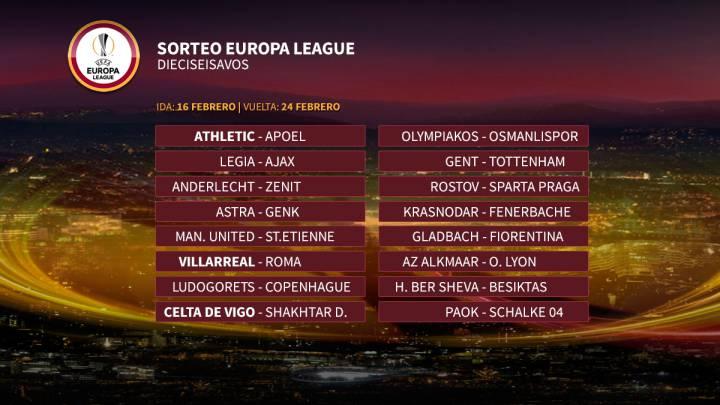 Athletic-APOEL, Villarreal-Roma y Celta-Shakhtar, en dieciseisavos