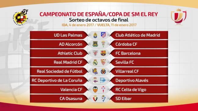 Fechas y emparejamientos octavos de final Copa del Rey 2016/2017