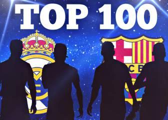 Top 100 de 2016: dos del Madrid y dos del Barça, los mejores