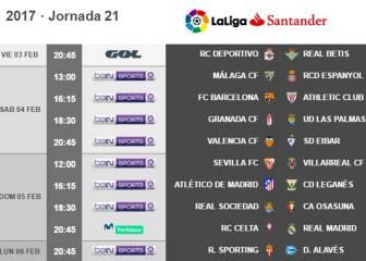 LaLiga reveals fixture schedule for Week 21 (3-6 February 2017)