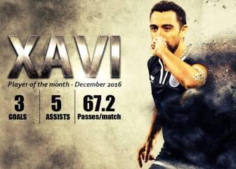 Xavi, nombrado mejor jugador del mes en Qatar