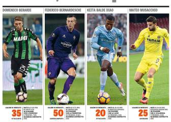 El Milán asusta a Europa: 150M€ para estos cuatro fichajes
