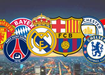 UEFA show concern for Madrid and Barça's economic clout