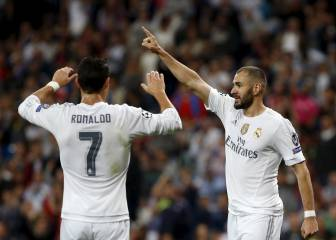 Cristiano & Benzema: 30 goals and 10 assists versus Sevilla