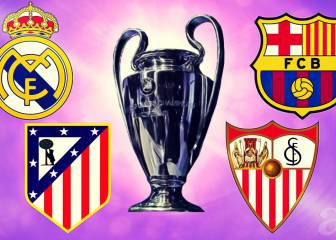 Champions League predictions: Real Madrid, Barcelona, Atlético...