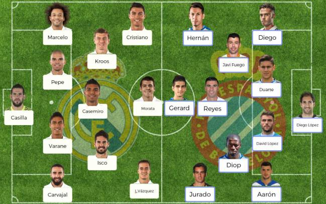 Posible once del Real Madrid vs Espanyol