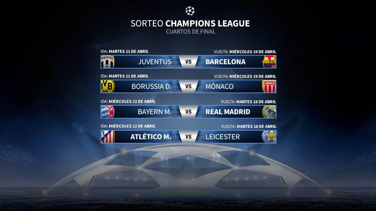 Champions League | Listos los Cuartos de Final de la Champions ...