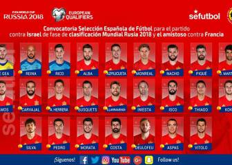 Iker Casillas out of Spain squad, Deulofeu and Illarramendi in