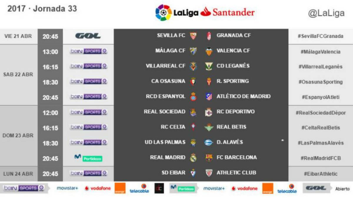 El Barça visitará al Madrid en el Bernabéu en la jornada 33 de LaLiga mientras que el Atleti visitará Cornellá. Consulta aquí los horarios de la jornadas 32 y 33