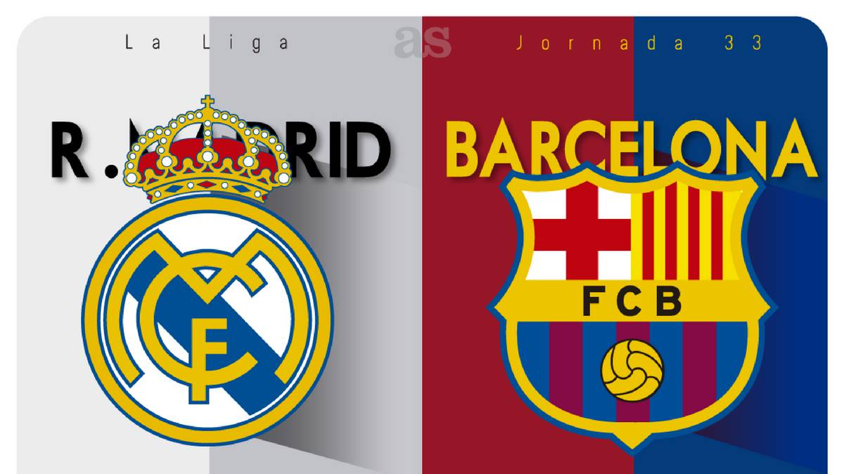 Image Result For En Vivo Barcelona Vs Real Madrid En Vivo En Vivo Roja Directa A