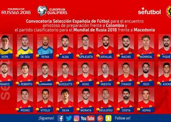 Marco Asensio called up for Spain internationals