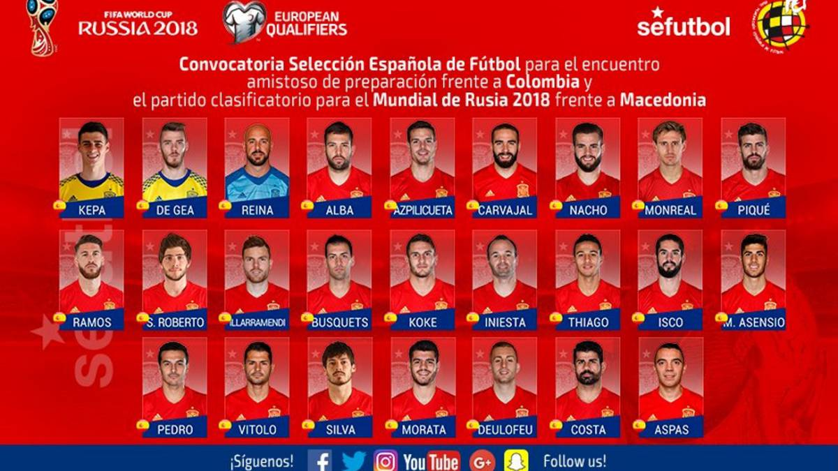 Marco Asensio y Kepa, las caras nuevas de la Selección