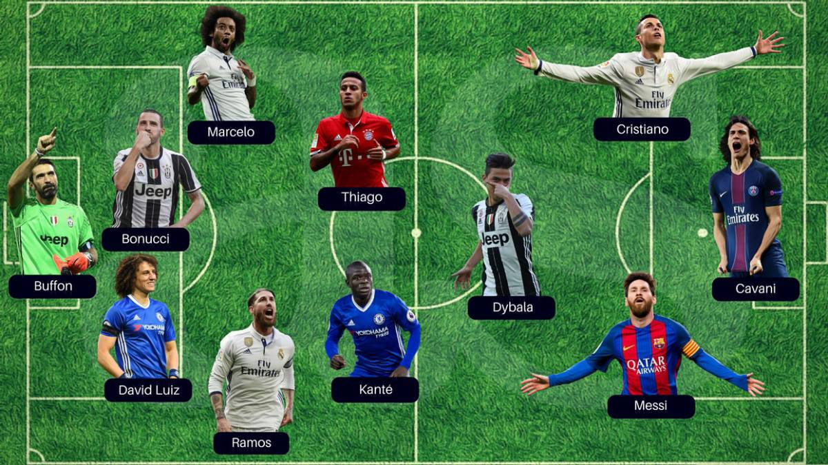 World Soccer: