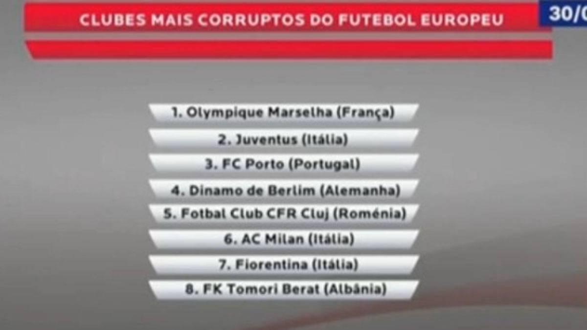 Benfica bordeaux em directo online dating