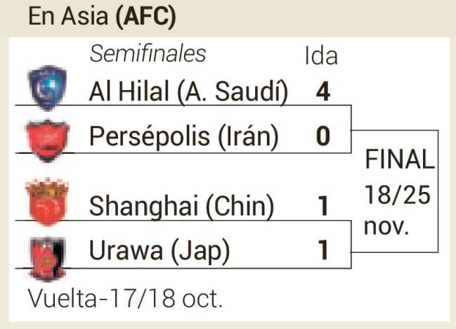 El lunes se realizará sorteo del Mundial de Clubes
