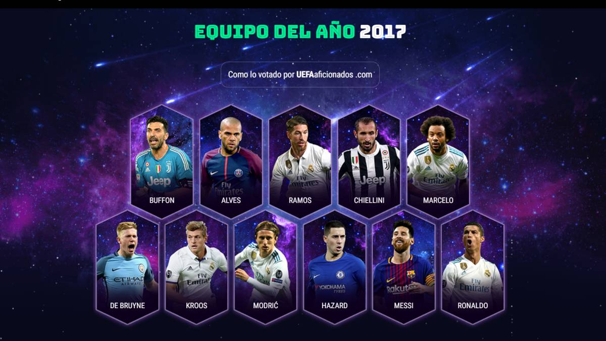 Ronaldo and Messi headline the 2017 UEFA Team of the Year