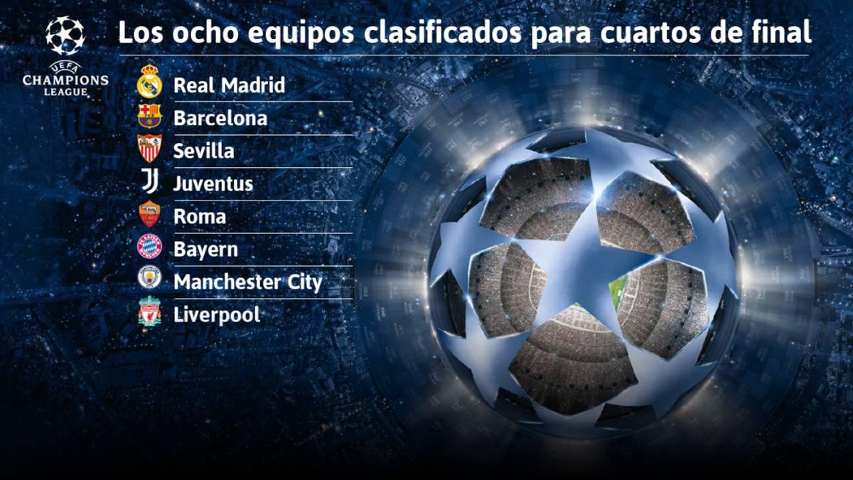 Champions League Sorteo puro: Bayern y City, los cocos; posibilidad ...