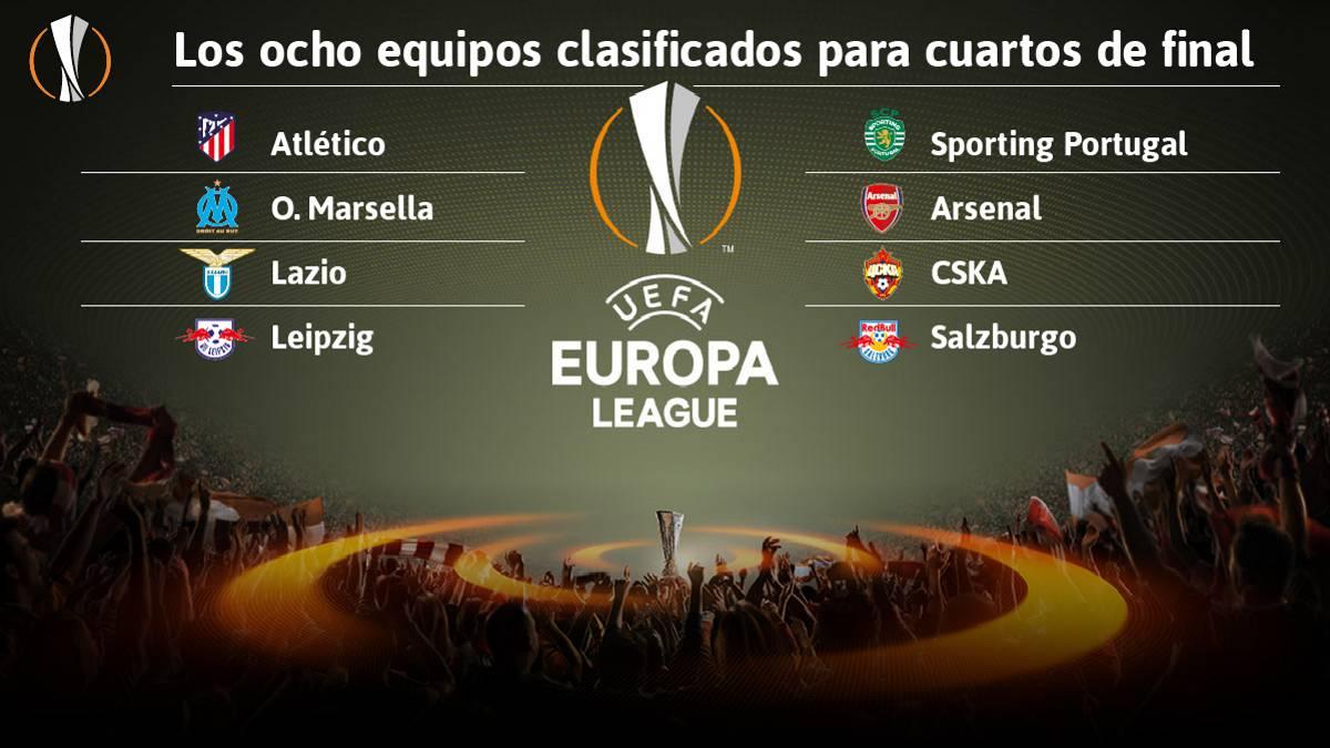 Resultado Sorteo Europa League Atletico Sporting En Cuartos
