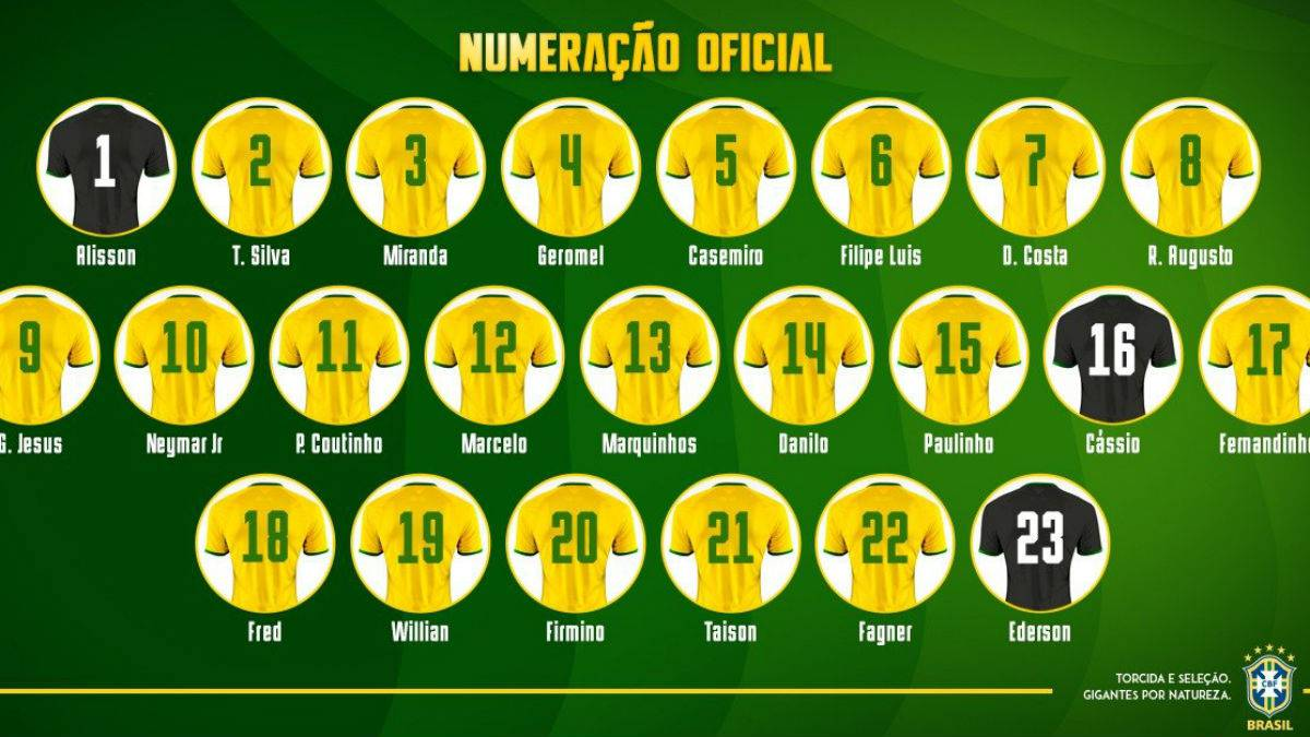 Los dorsales de Brasil para el Mundial de Rusia 2018 - AS.com 78fe7fc80e151