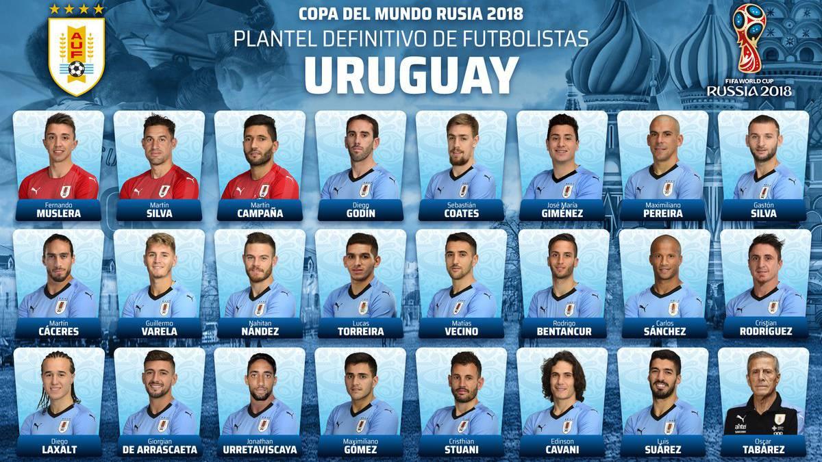 Confirmados los 23 elegidos por el Maestro Tabárez