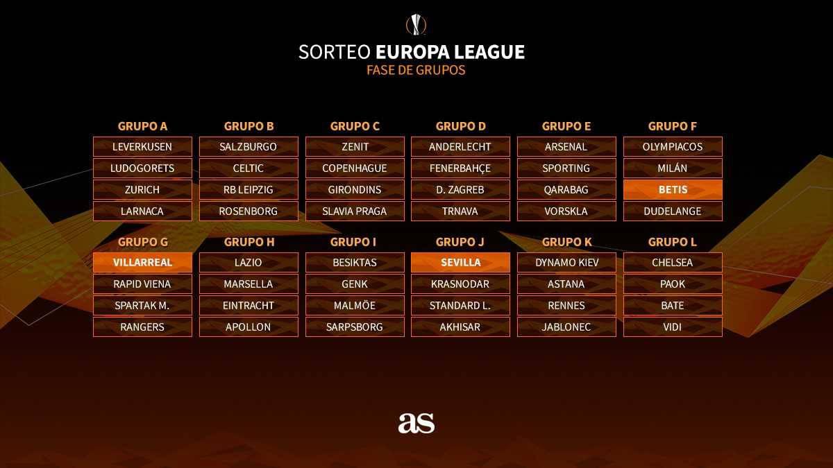 66e9ebe9c935a Europa League 2018-2019  equipos