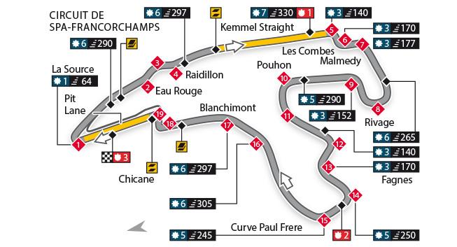 Escáner - Circuito de Spa-Francorchamps