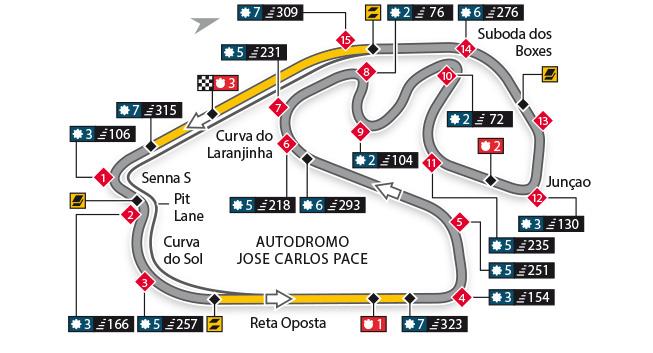 Escáner - Autódromo José Carlos Pace