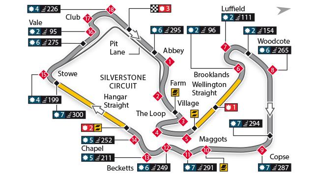 Escáner - Circuito de Silverstone