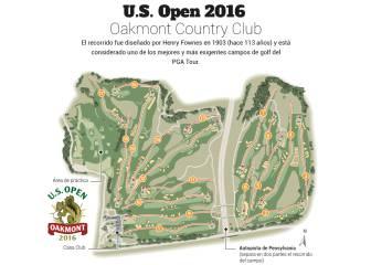 Así es el recorrido hoyo por hoyo del US Open 2016