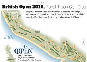 Así es el recorrido hoyo por hoyo del British Open 2016