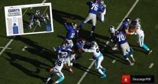 Previa de la temporada NFL-2016 de los New York Giants