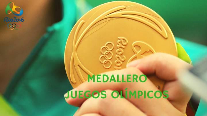 España llega a las 14 medallas, 7 de oro con la de Ruth Beitia