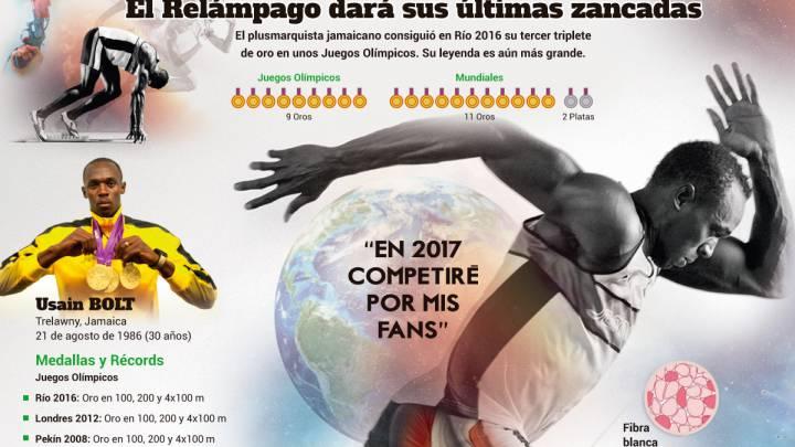 La leyenda de Usain Bolt se cerrará en este 2017